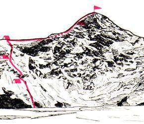 Запланированные соревнования по альпинизму могут пройти в два этапа?